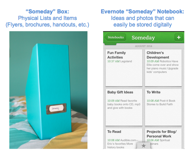 Someday Box and Evernote